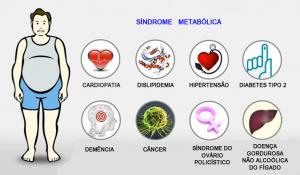 Fonte: danielemacedo.com.br