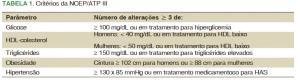 tabela síndrome metabolica